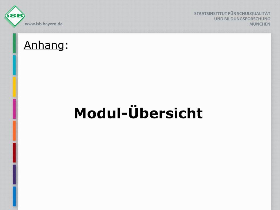 Anhang: Modul-Übersicht
