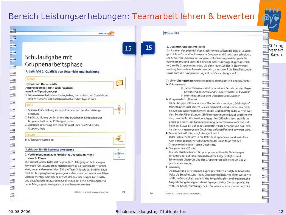 Bereich Leistungserhebungen: Teamarbeit lehren & bewerten