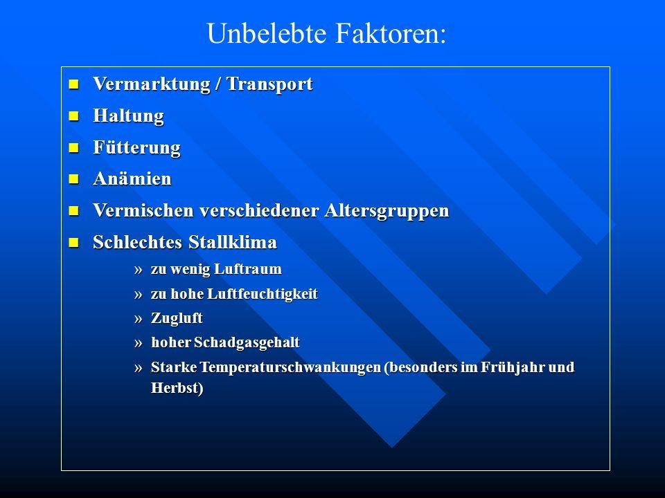 Unbelebte Faktoren: Vermarktung / Transport Haltung Fütterung Anämien