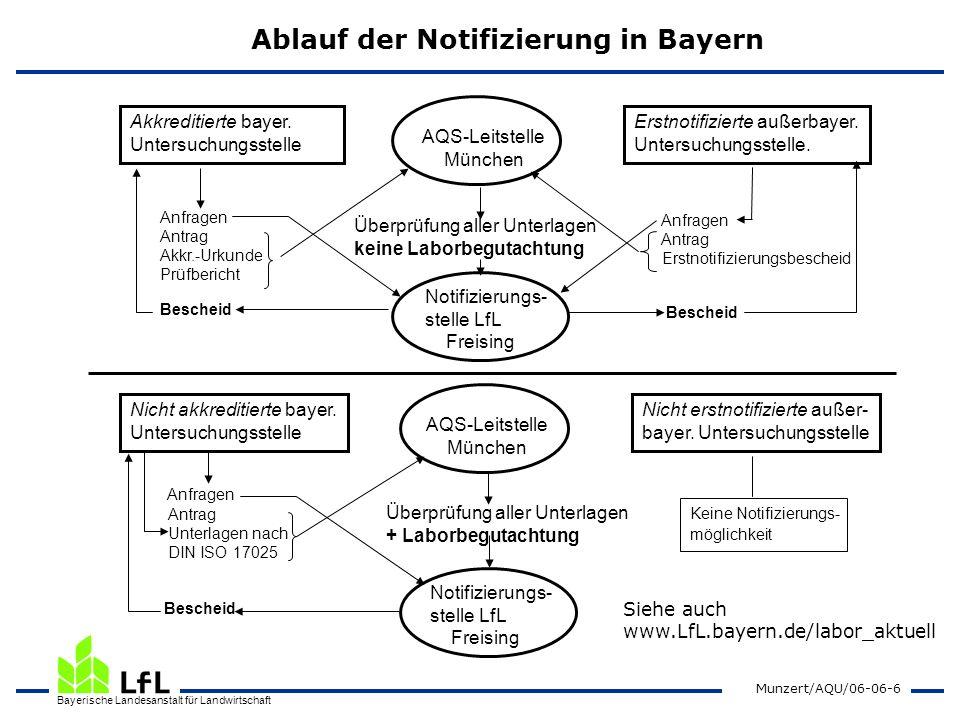 Ablauf der Notifizierung in Bayern