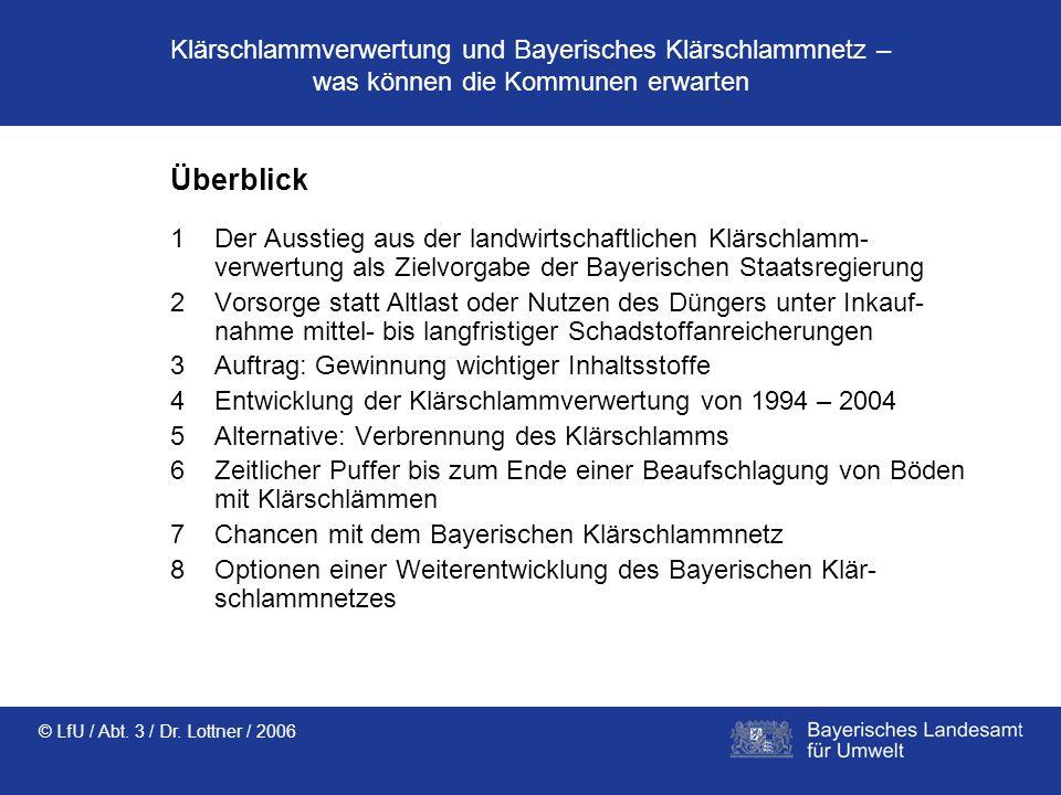 Klärschlammverwertung und Bayerisches Klärschlammnetz – was können die Kommunen erwarten