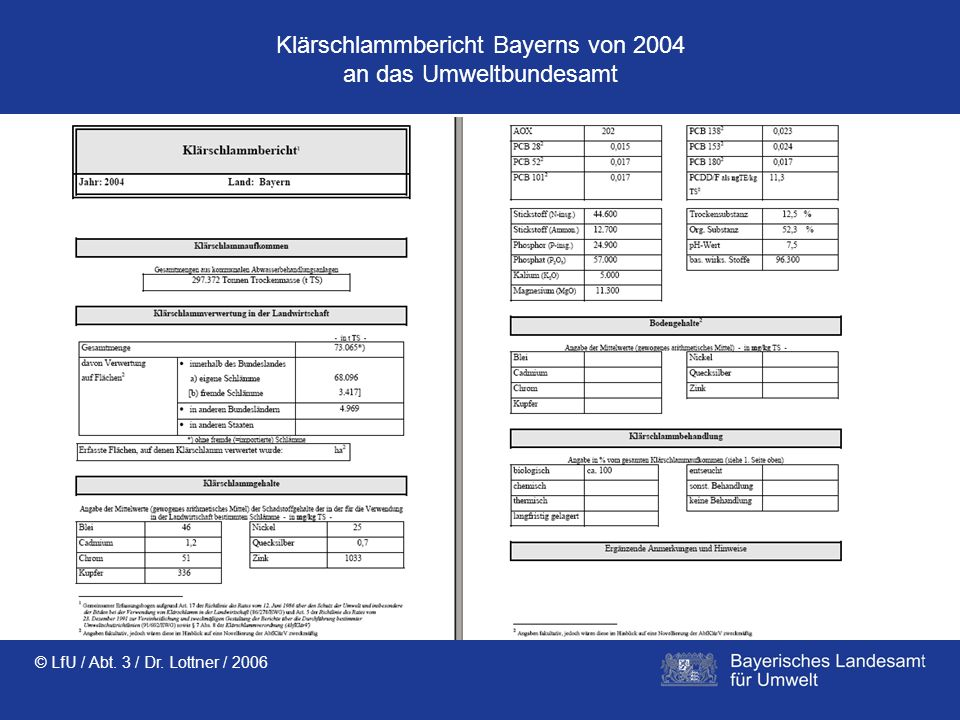 Klärschlammbericht Bayerns von 2004 an das Umweltbundesamt