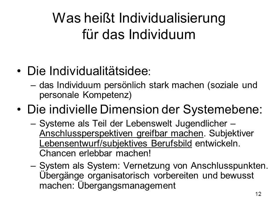 Was heißt Individualisierung für das Individuum