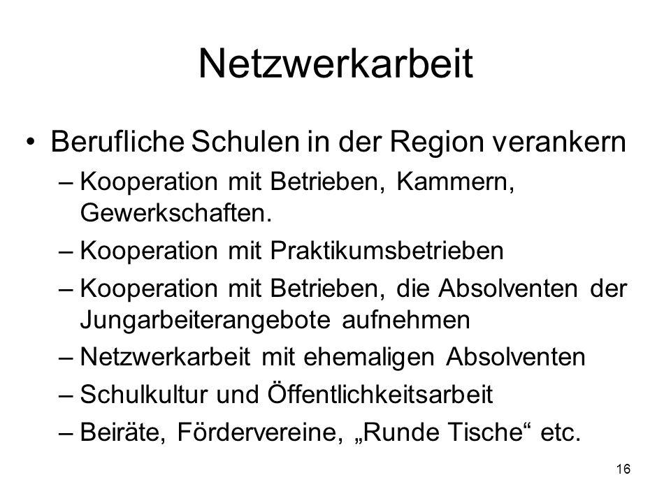 Netzwerkarbeit Berufliche Schulen in der Region verankern