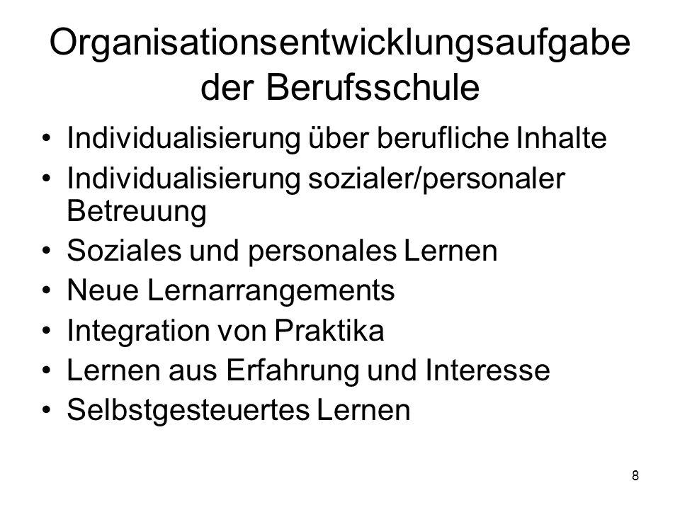 Organisationsentwicklungsaufgabe der Berufsschule