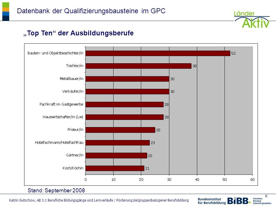 Datenbank der Qualifizierungsbausteine im GPC
