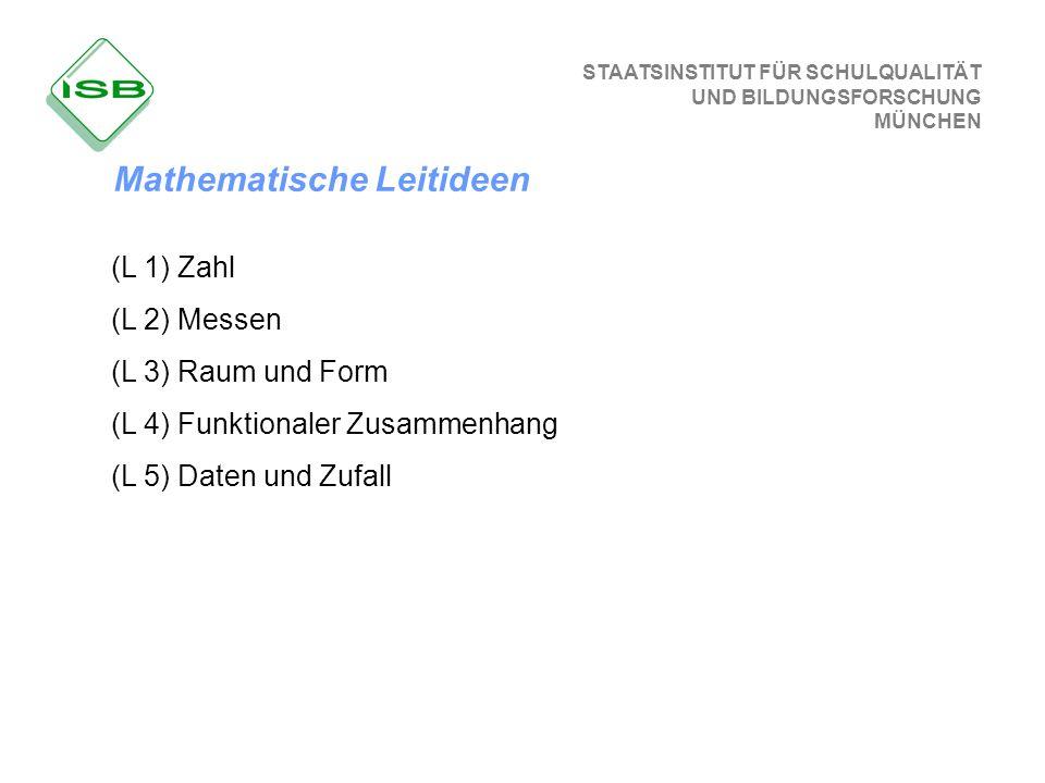Mathematische Leitideen