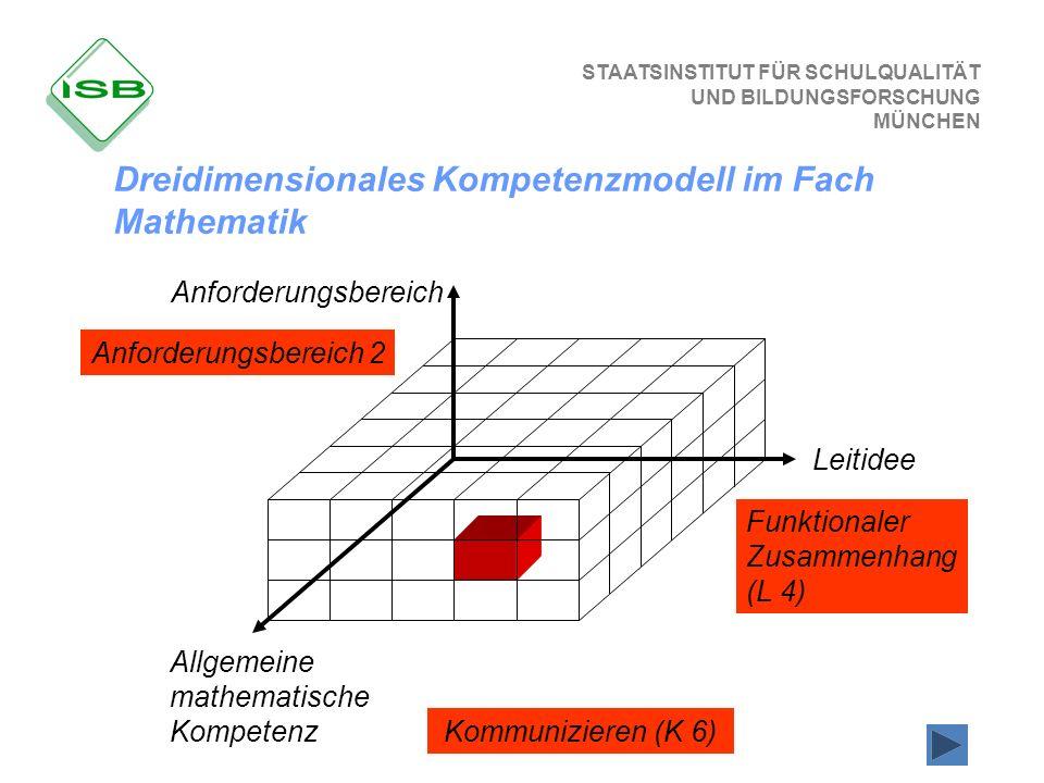 Dreidimensionales Kompetenzmodell im Fach Mathematik