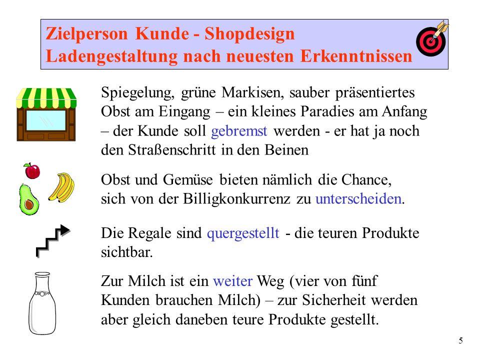 Zielperson Kunde - Shopdesign