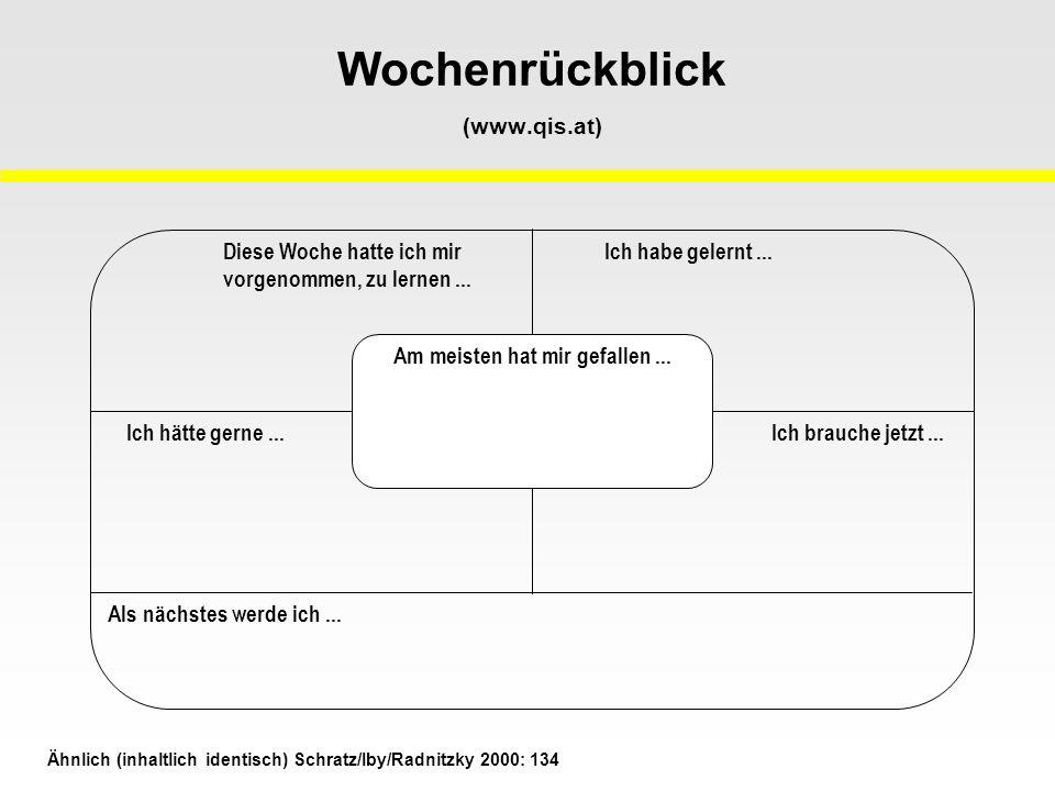 Wochenrückblick (www.qis.at)