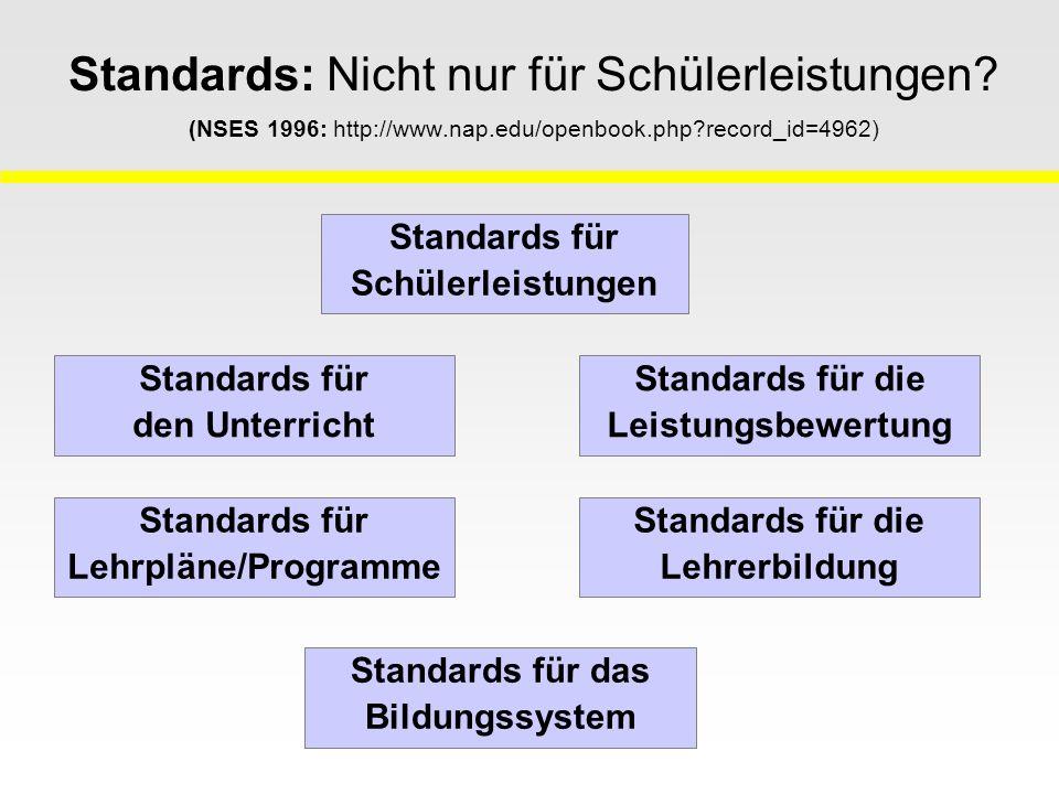 Standards: Nicht nur für Schülerleistungen (NSES 1996: http://www.nap.edu/openbook.php record_id=4962)