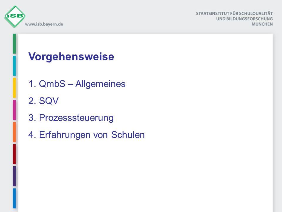 Vorgehensweise QmbS – Allgemeines SQV Prozesssteuerung