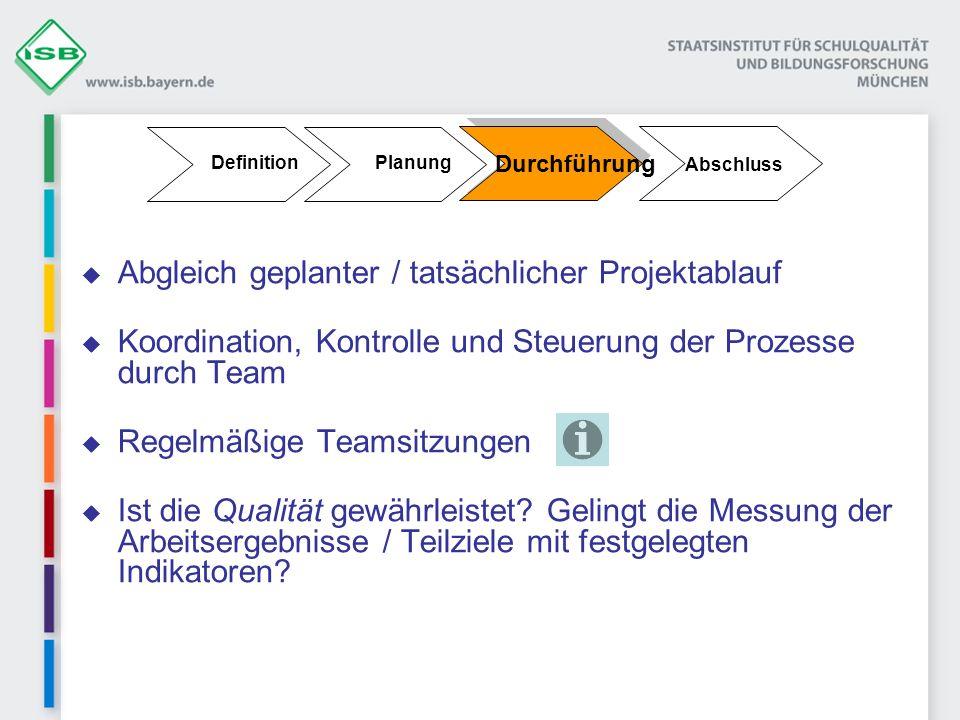 Abgleich geplanter / tatsächlicher Projektablauf