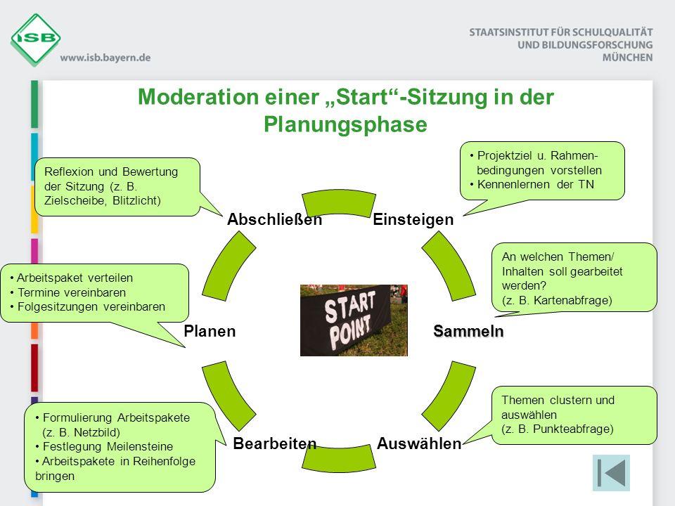"""Moderation einer """"Start -Sitzung in der Planungsphase"""