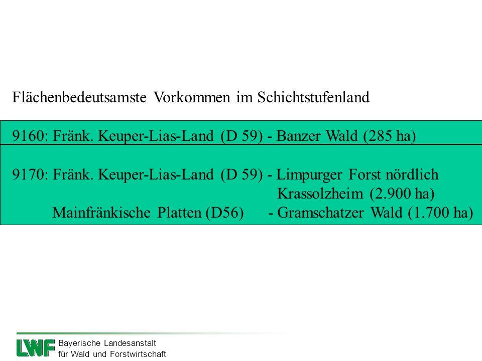 Flächenbedeutsamste Vorkommen im Schichtstufenland