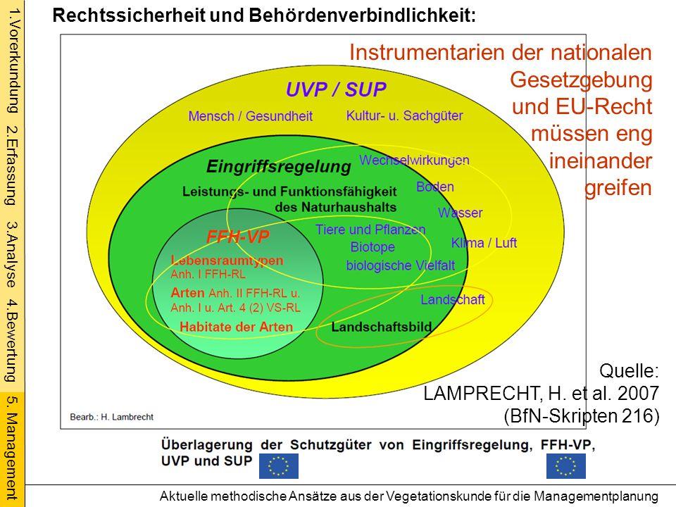 Instrumentarien der nationalen Gesetzgebung und EU-Recht müssen eng