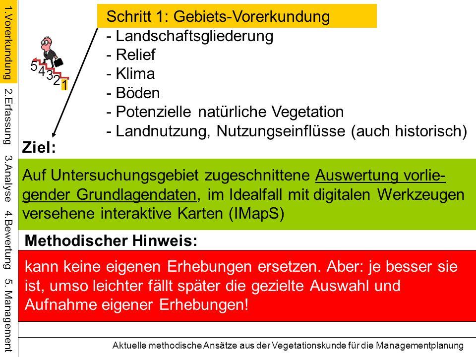 Schritt 1: Gebiets-Vorerkundung - Landschaftsgliederung