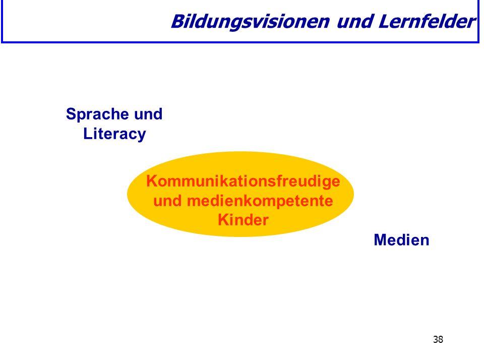 Kommunikationsfreudige und medienkompetente Kinder