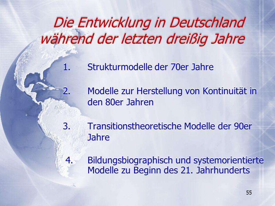 Die Entwicklung in Deutschland während der letzten dreißig Jahre