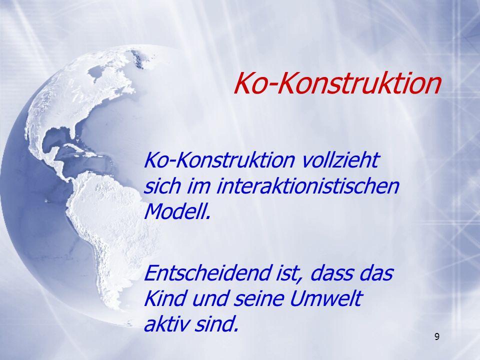 Ko-Konstruktion Ko-Konstruktion vollzieht sich im interaktionistischen Modell.
