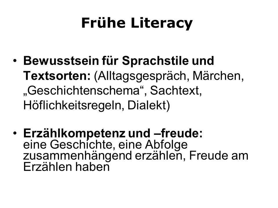 """Frühe Literacy Bewusstsein für Sprachstile und Textsorten: (Alltagsgespräch, Märchen, """"Geschichtenschema , Sachtext, Höflichkeitsregeln, Dialekt)"""