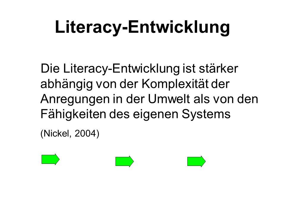Literacy-Entwicklung
