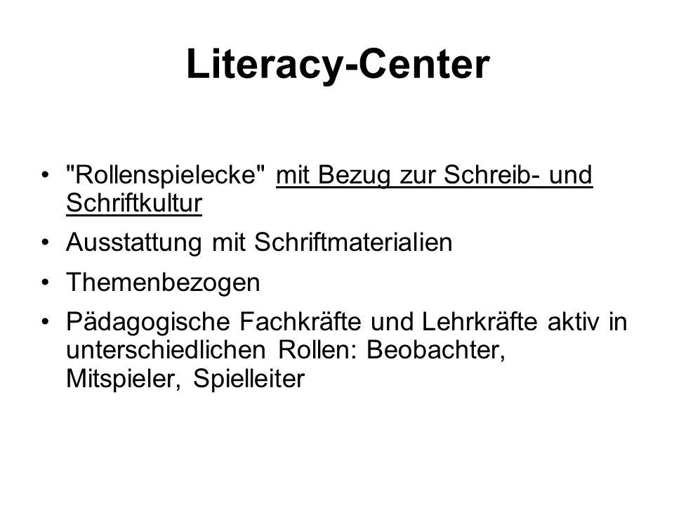 Literacy-Center Rollenspielecke mit Bezug zur Schreib- und Schriftkultur. Ausstattung mit Schriftmaterialien.