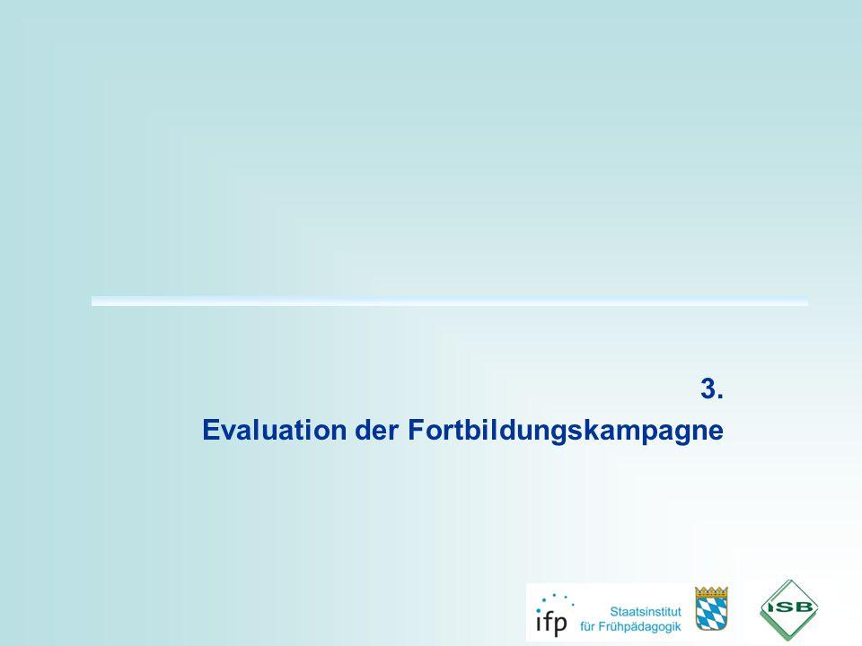 3. Evaluation der Fortbildungskampagne