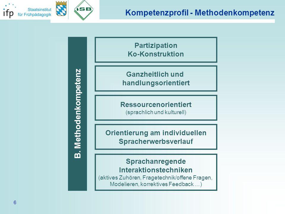 Kompetenzprofil - Methodenkompetenz