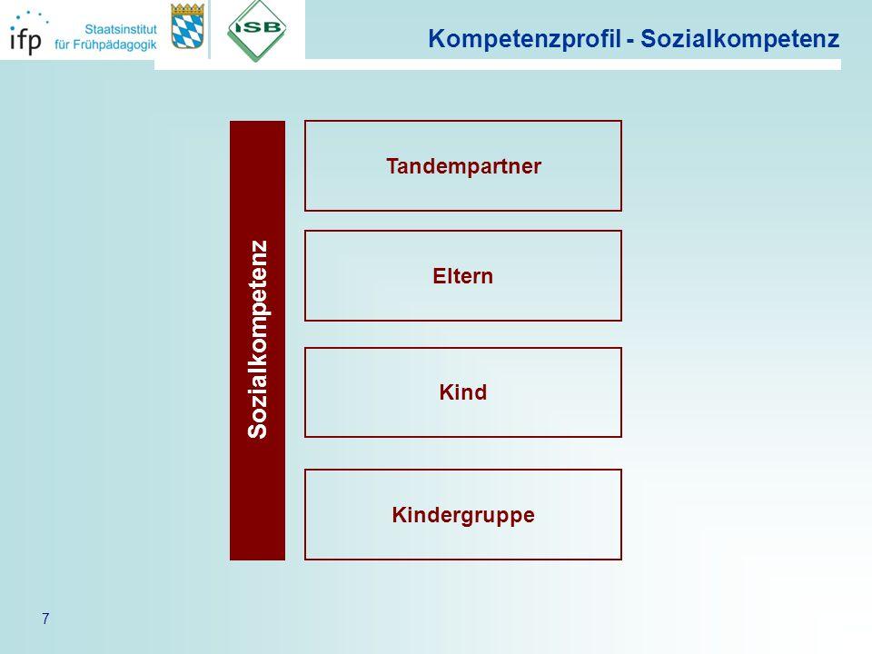 Kompetenzprofil - Sozialkompetenz