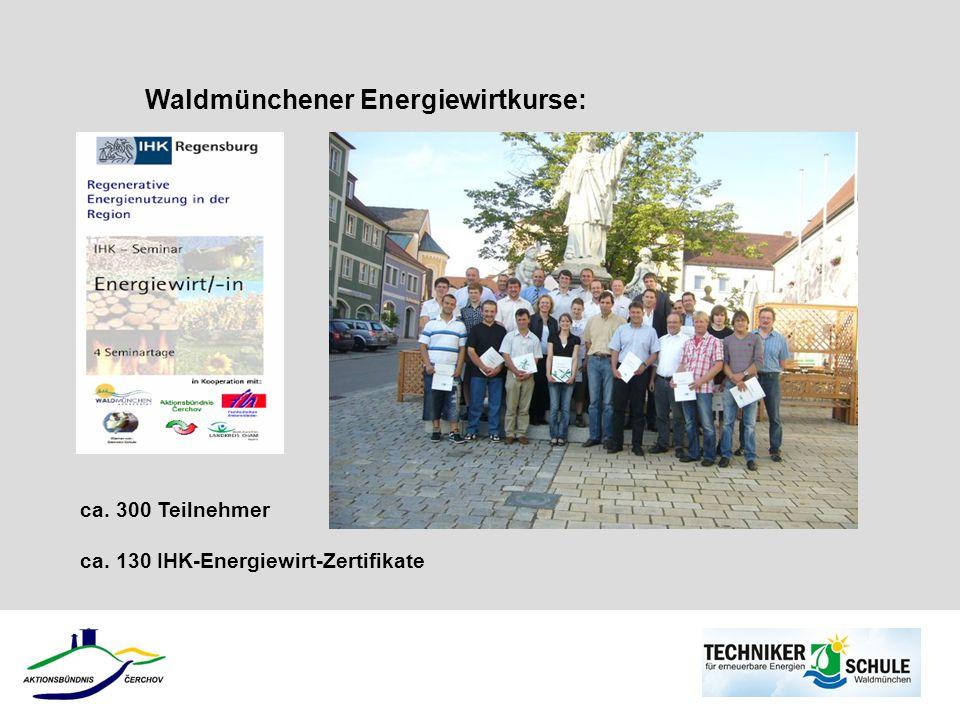 Waldmünchener Energiewirtkurse: