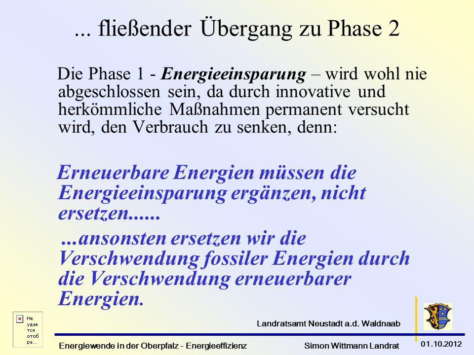 ... fließender Übergang zu Phase 2