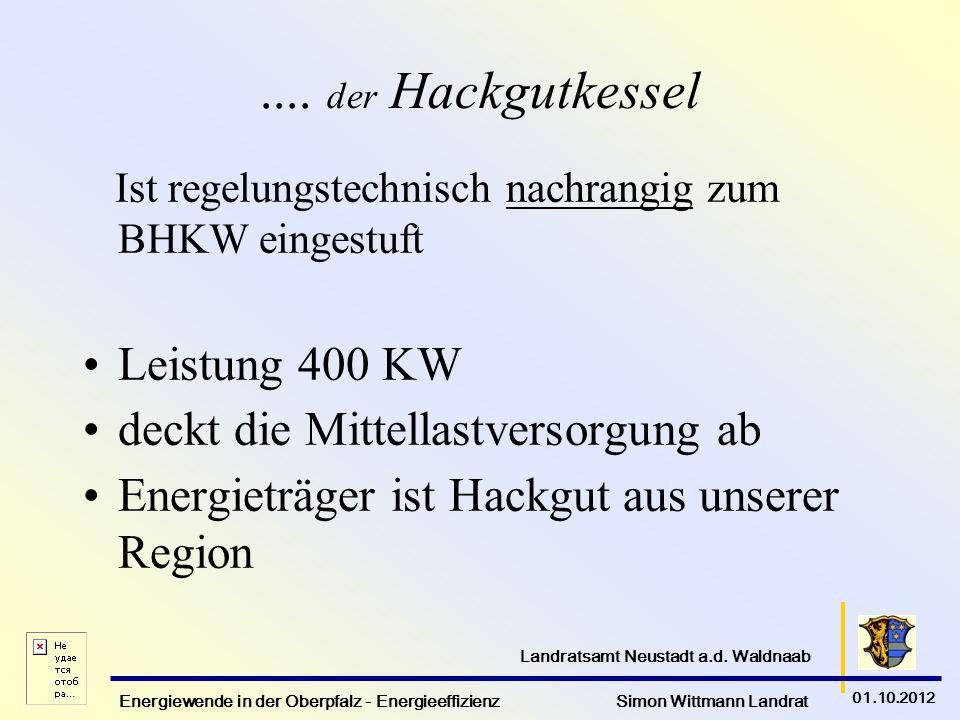.... der Hackgutkessel Leistung 400 KW
