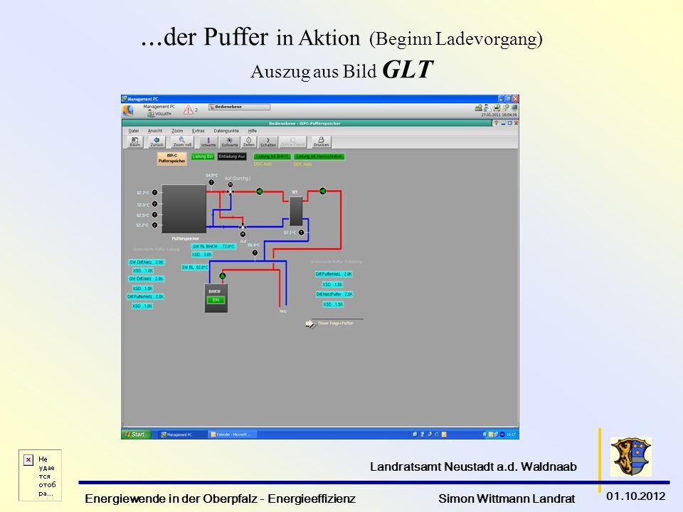 ...der Puffer in Aktion (Beginn Ladevorgang) Auszug aus Bild GLT