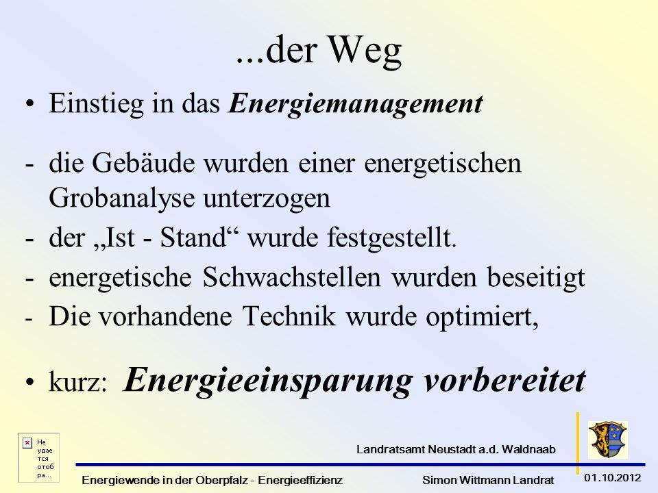 ...der Weg Einstieg in das Energiemanagement