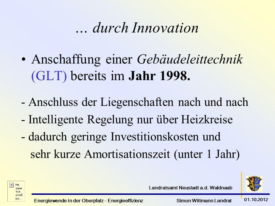 ... durch Innovation Anschaffung einer Gebäudeleittechnik (GLT) bereits im Jahr 1998. - Anschluss der Liegenschaften nach und nach.