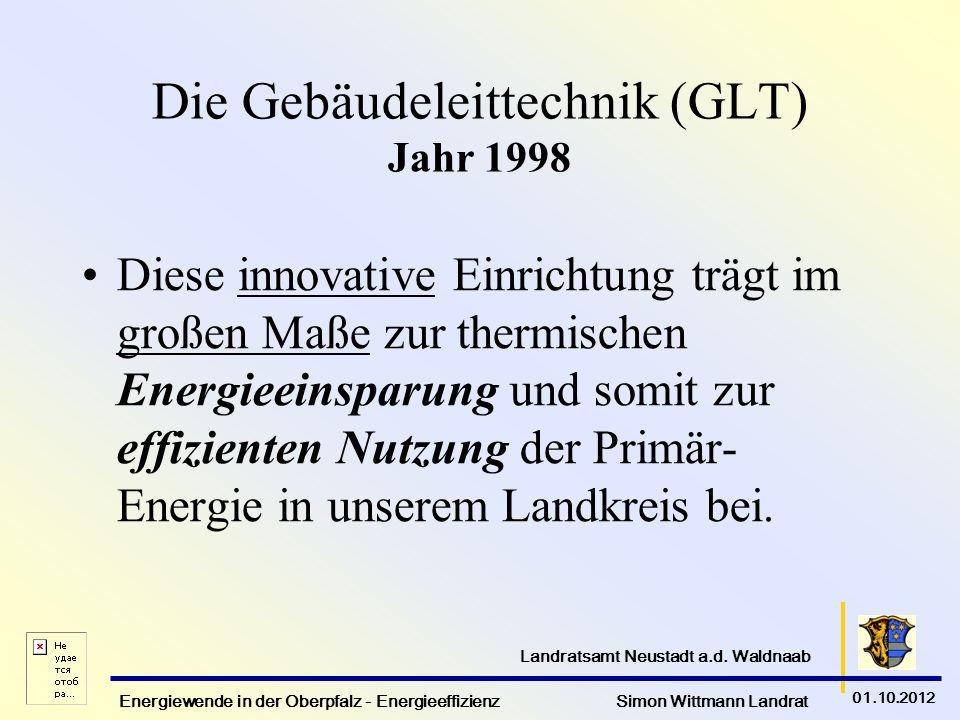Die Gebäudeleittechnik (GLT) Jahr 1998