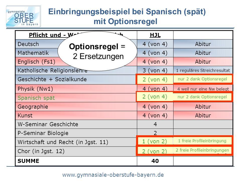 Einbringungsbeispiel bei Spanisch (spät) mit Optionsregel