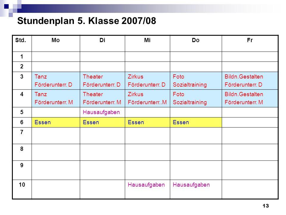Stundenplan 5. Klasse 2007/08 Std. Mo Di Mi Do Fr 1 2 3 Tanz