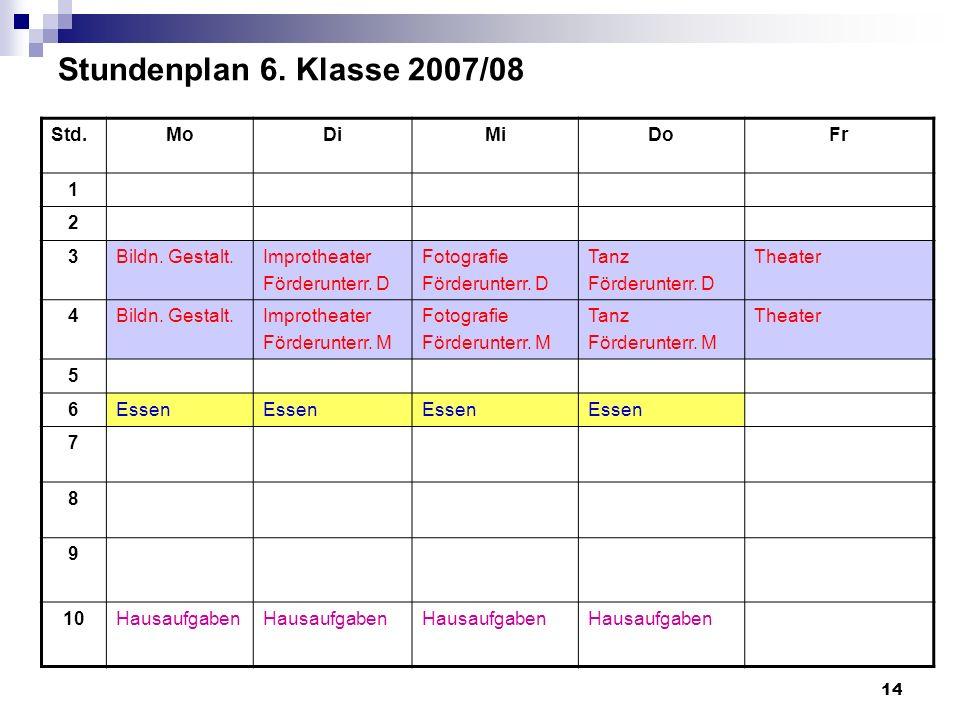 Stundenplan 6. Klasse 2007/08 Std. Mo Di Mi Do Fr 1 2 3