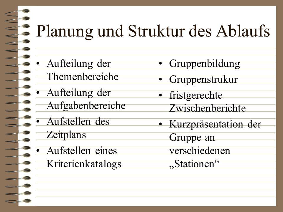 Planung und Struktur des Ablaufs