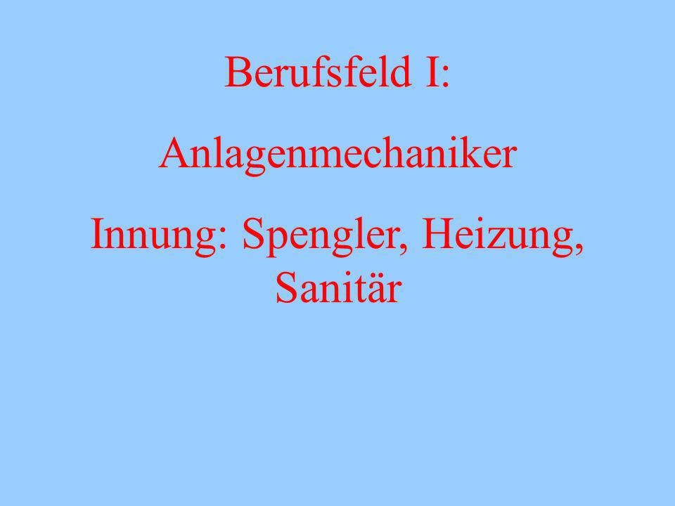 Innung: Spengler, Heizung, Sanitär