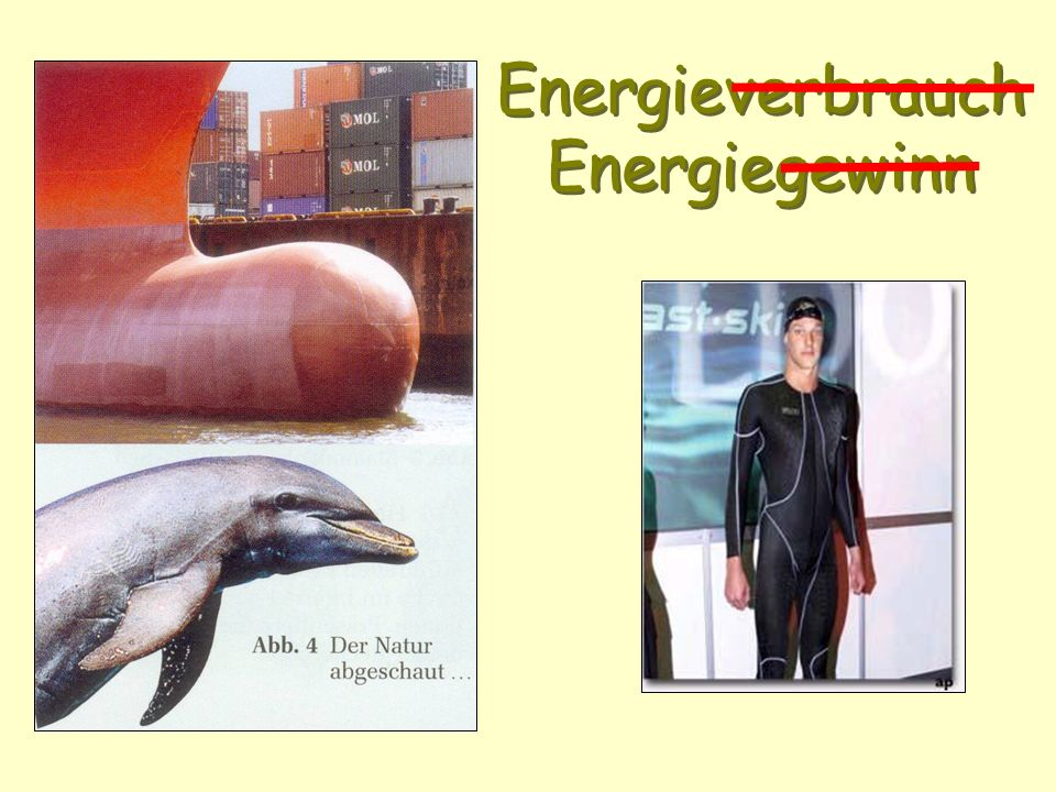 Energieverbrauch Energiegewinn