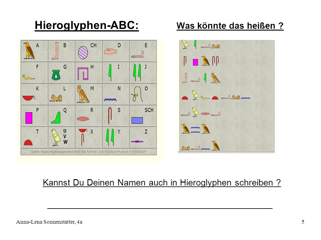 Kannst Du Deinen Namen auch in Hieroglyphen schreiben