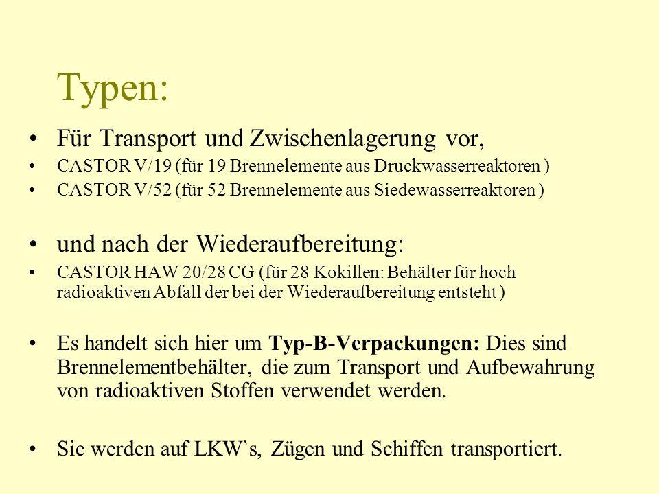 Typen: Für Transport und Zwischenlagerung vor,