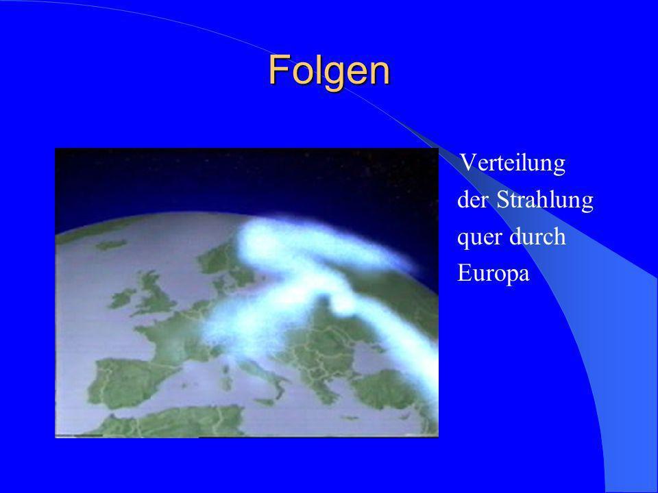 Folgen Verteilung der Strahlung quer durch Europa