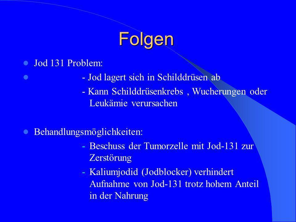 Folgen Jod 131 Problem: - Jod lagert sich in Schilddrüsen ab
