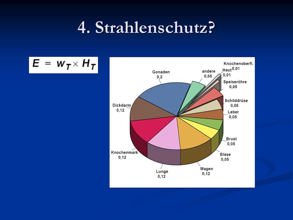 4. Strahlenschutz
