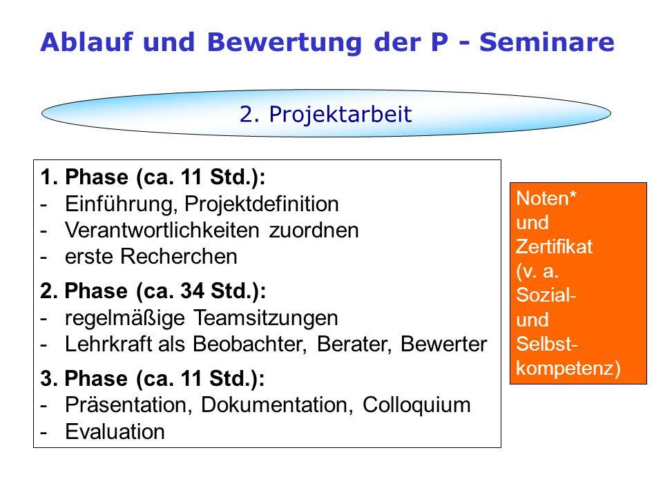 Ablauf und Bewertung der P - Seminare