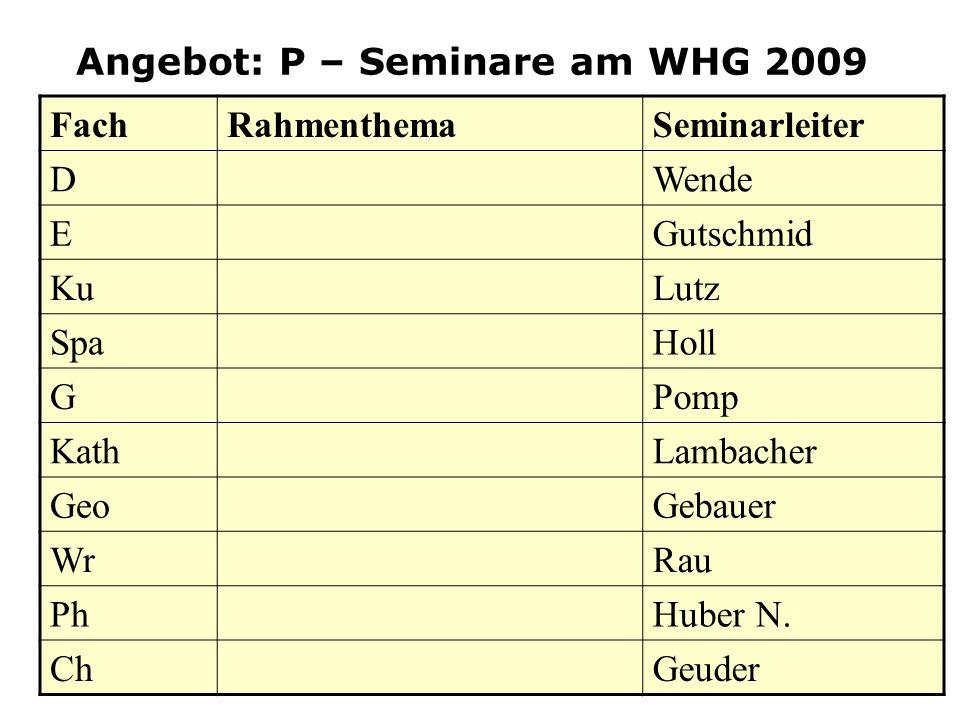 Angebot: P – Seminare am WHG 2009